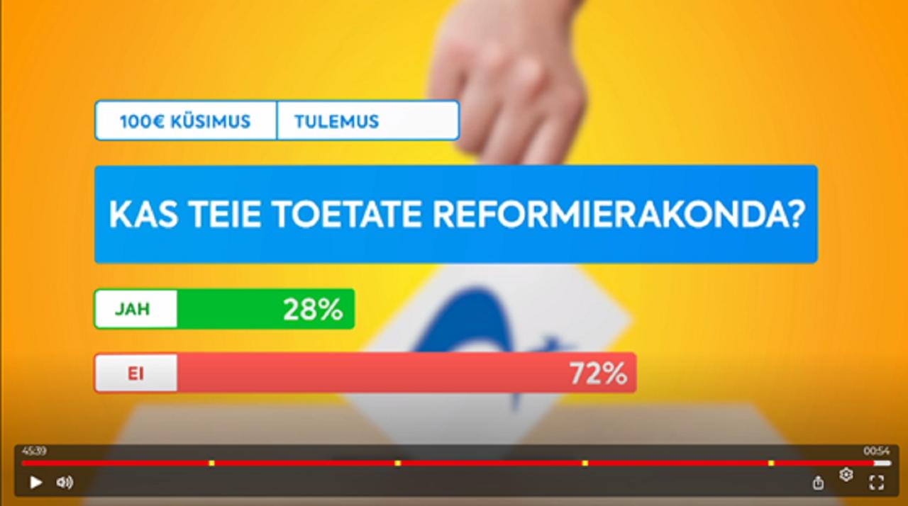 Telekanali TV 3 vaatajaküsimus jättis Reformierakonna suhteliselt kuivale